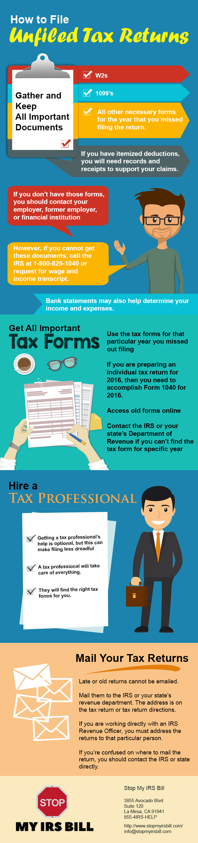 how to file unfiled tax returns