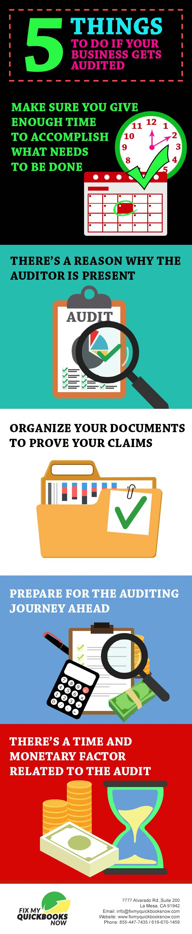 What to do if your business gets audited